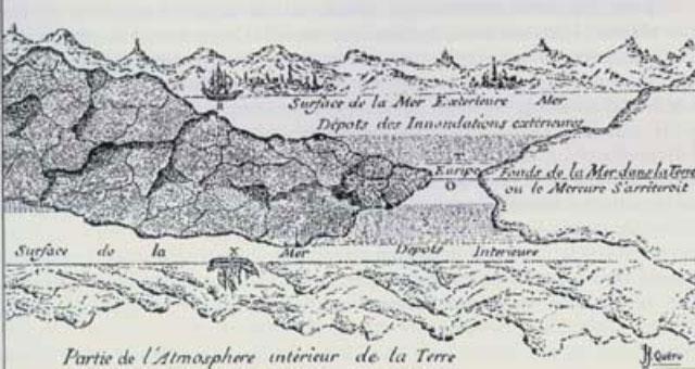 L'Agartha et les mondes situés à l'intérieur de la Terre creuse La-Terre-creuse-henri-Gautier