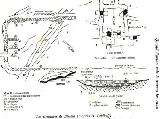 D'Andros à Bimini : les étonnantes structures submergées des Bahamas Bimini2